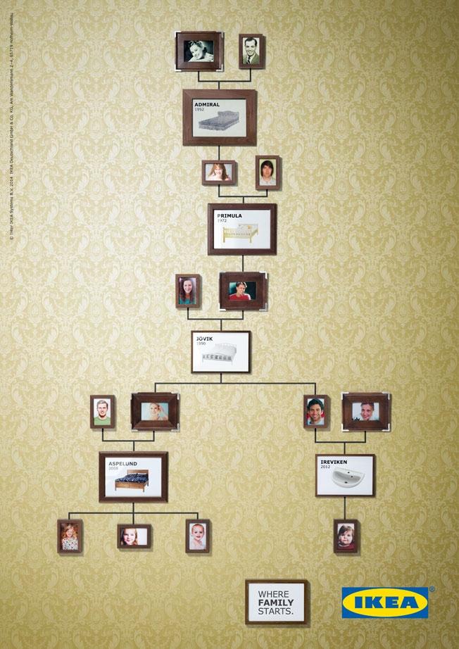 TBTC - g-communication - ikea-family-tree-2