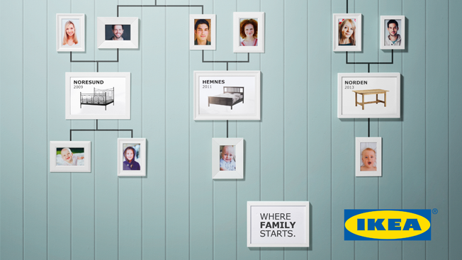 TBTC - g-communication - ikea-family-tree-hed-2014